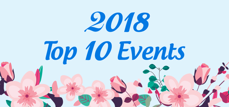 TMA - top 10 events