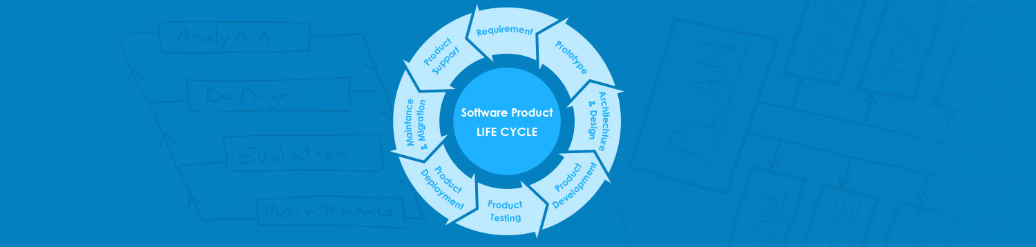 TMA - software services - ISV